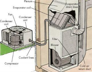 Central AC schematic